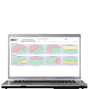Gamlen Website Software - image of computer with various different graphs on the screen